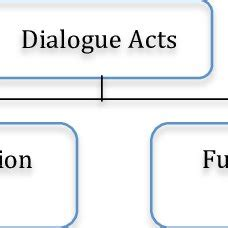 Nlp research papers pdf